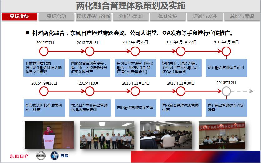 廣州東風日產乘用車有限公司